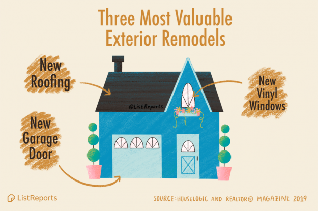 Three Valuable Exterior Remodels
