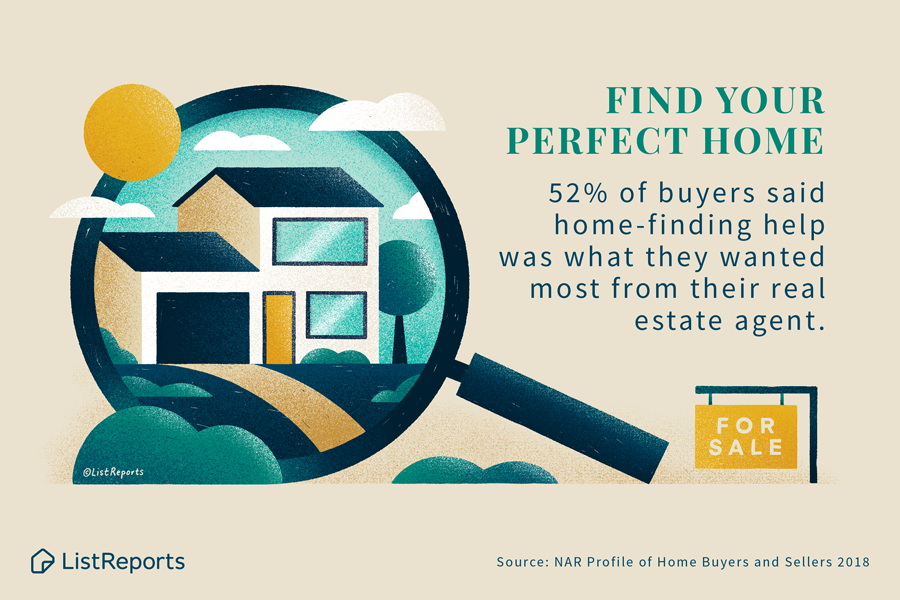 find the perfect home