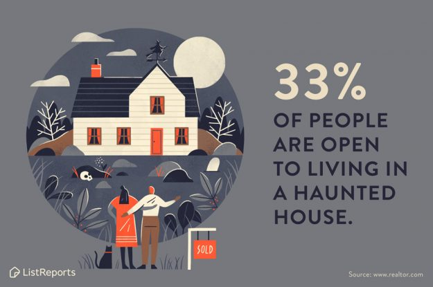Would You Be Willing to Live in a Haunted House?