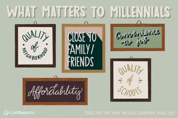 Top 5 Factors Millennials Consider When Purchasing a Home