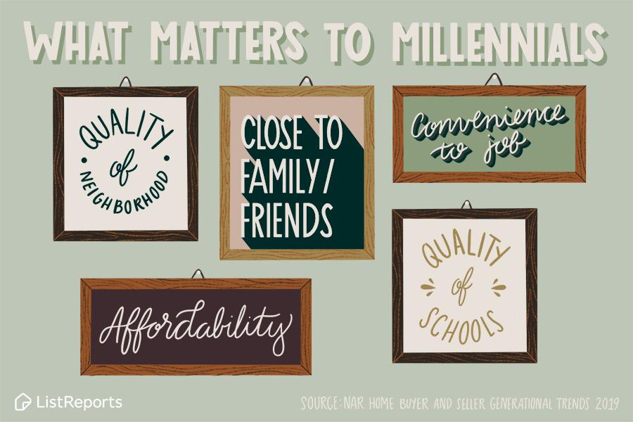 millennial priorities