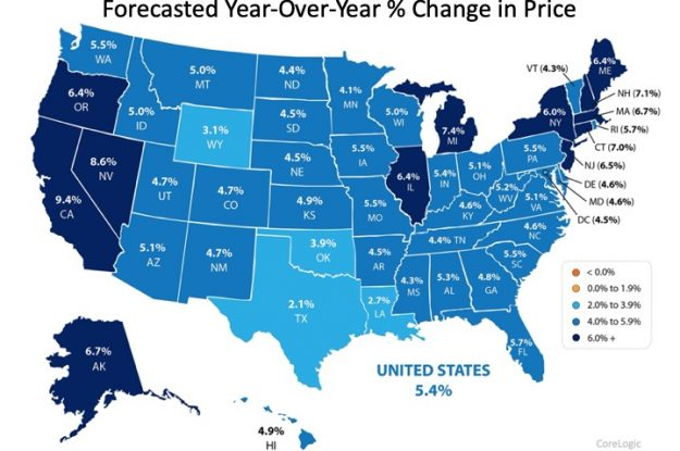 2020 Housing Forecast